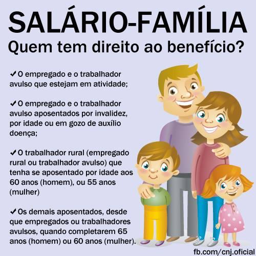 Salário Família - quem tem direito ao benefício