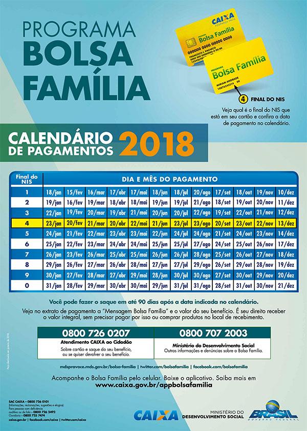 Calndário Bolsa Família 2019